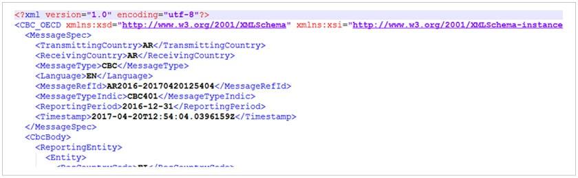 OECD XML Schema